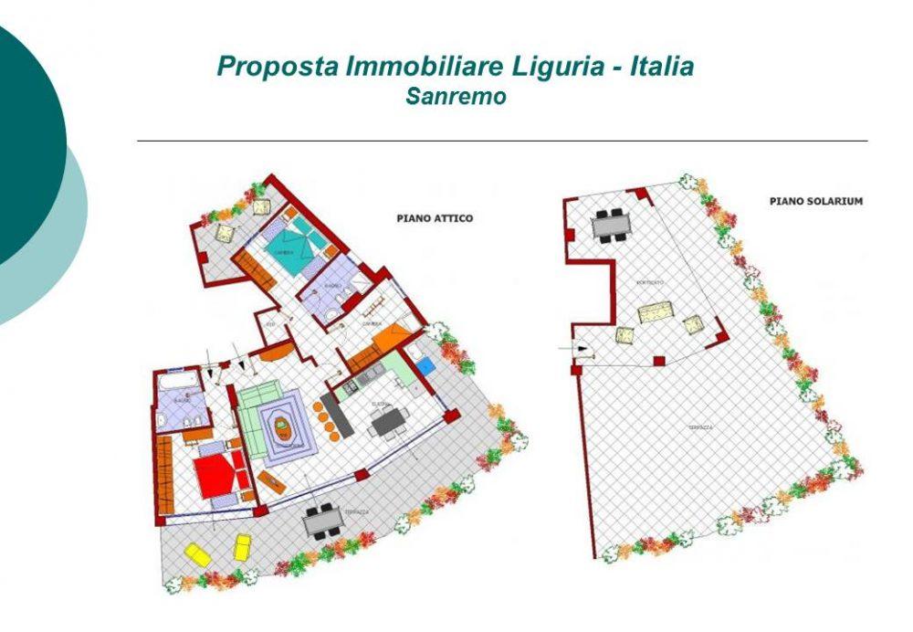 Sanremo planimetria